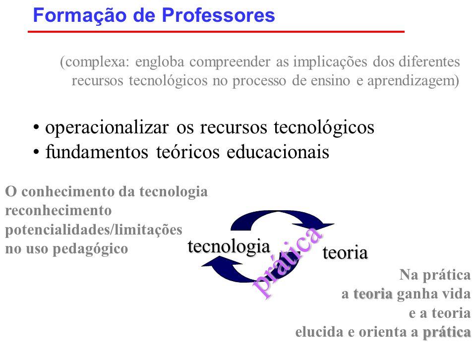Na prática teoria a teoria ganha vida e a teoria prática elucida e orienta a prática Formação de Professores (complexa: engloba compreender as implica