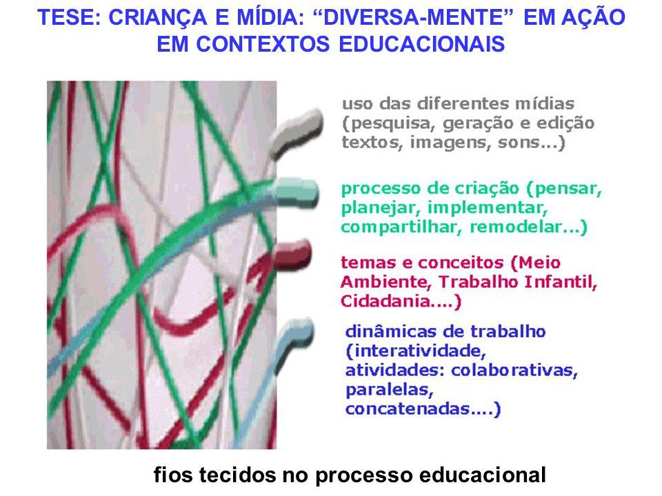 TESE: CRIANÇA E MÍDIA: DIVERSA-MENTE EM AÇÃO EM CONTEXTOS EDUCACIONAIS fios tecidos no processo educacional