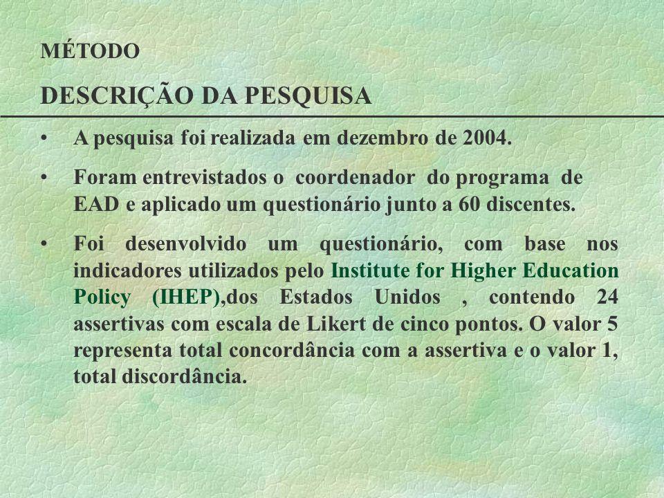 MÉTODO DESCRIÇÃO DA PESQUISA A pesquisa foi realizada em dezembro de 2004. Foram entrevistados o coordenador do programa de EAD e aplicado um question