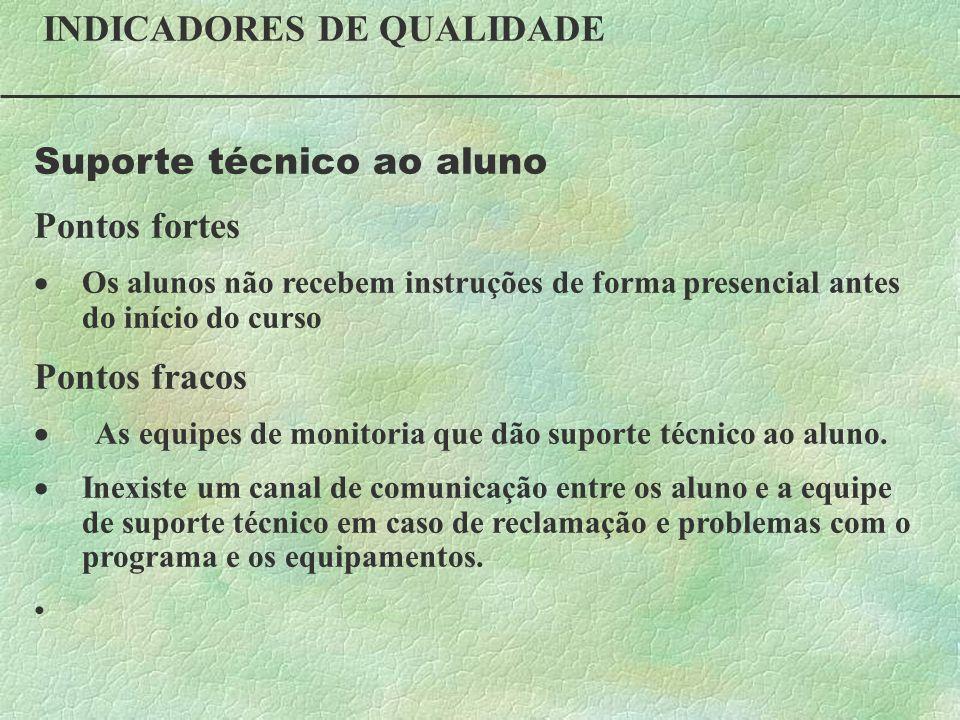 INDICADORES DE QUALIDADE Suporte técnico ao aluno Pontos fortes Os alunos não recebem instruções de forma presencial antes do início do curso Pontos f