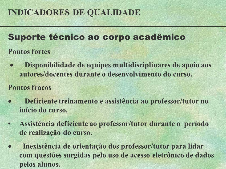 INDICADORES DE QUALIDADE Suporte técnico ao corpo acadêmico Pontos fortes Disponibilidade de equipes multidisciplinares de apoio aos autores/docentes