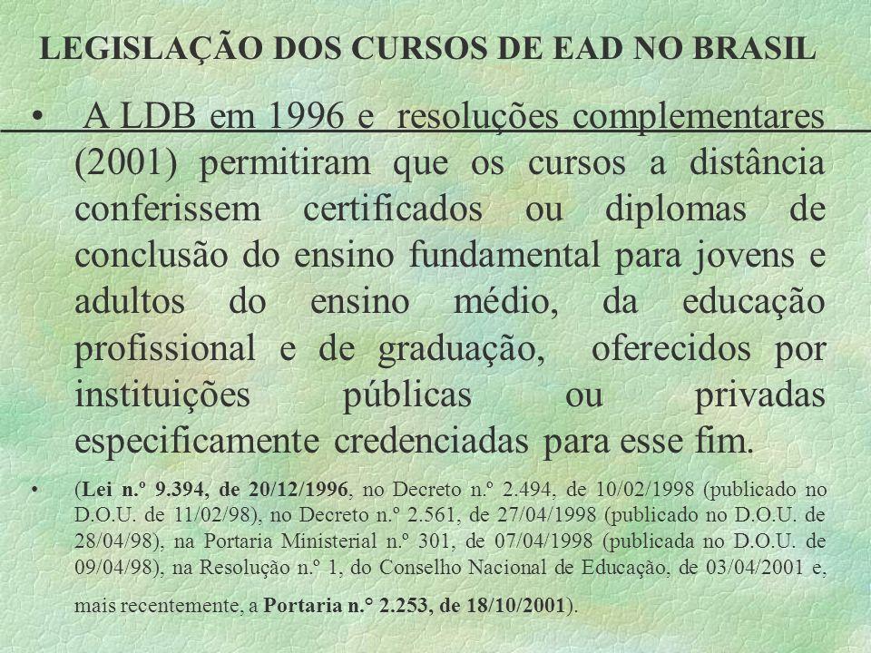 LEGISLAÇÃO DOS CURSOS DE EAD NO BRASIL A LDB em 1996 e resoluções complementares (2001) permitiram que os cursos a distância conferissem certificados