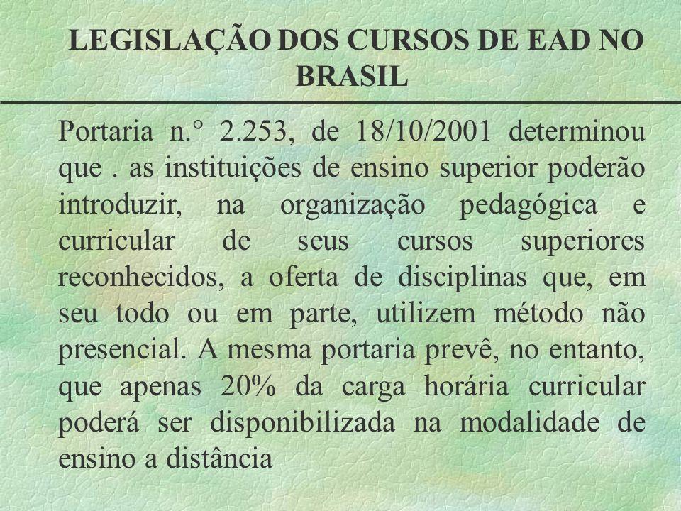 LEGISLAÇÃO DOS CURSOS DE EAD NO BRASIL Portaria n.° 2.253, de 18/10/2001 determinou que. as instituições de ensino superior poderão introduzir, na org