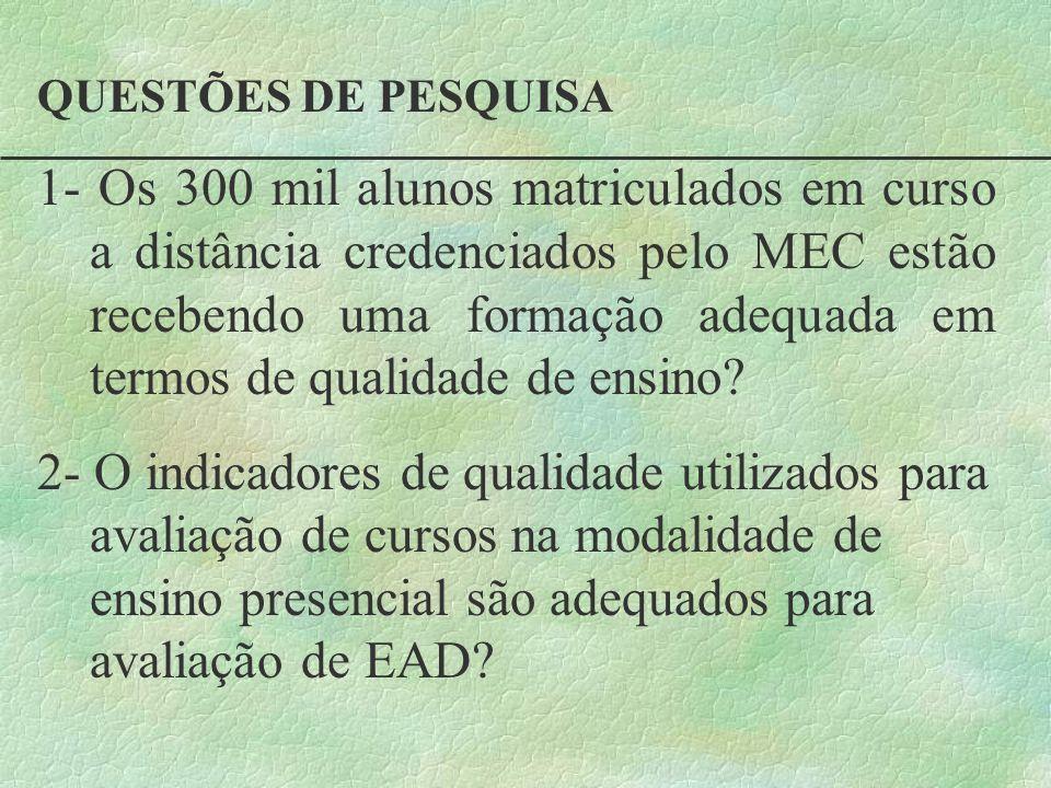 QUESTÕES DE PESQUISA 1- Os 300 mil alunos matriculados em curso a distância credenciados pelo MEC estão recebendo uma formação adequada em termos de q