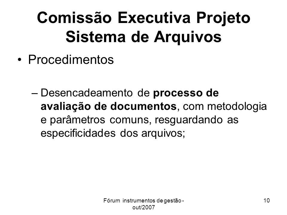 Fórum instrumentos de gestão - out/2007 10 Comissão Executiva Projeto Sistema de Arquivos Procedimentos –Desencadeamento de processo de avaliação de d