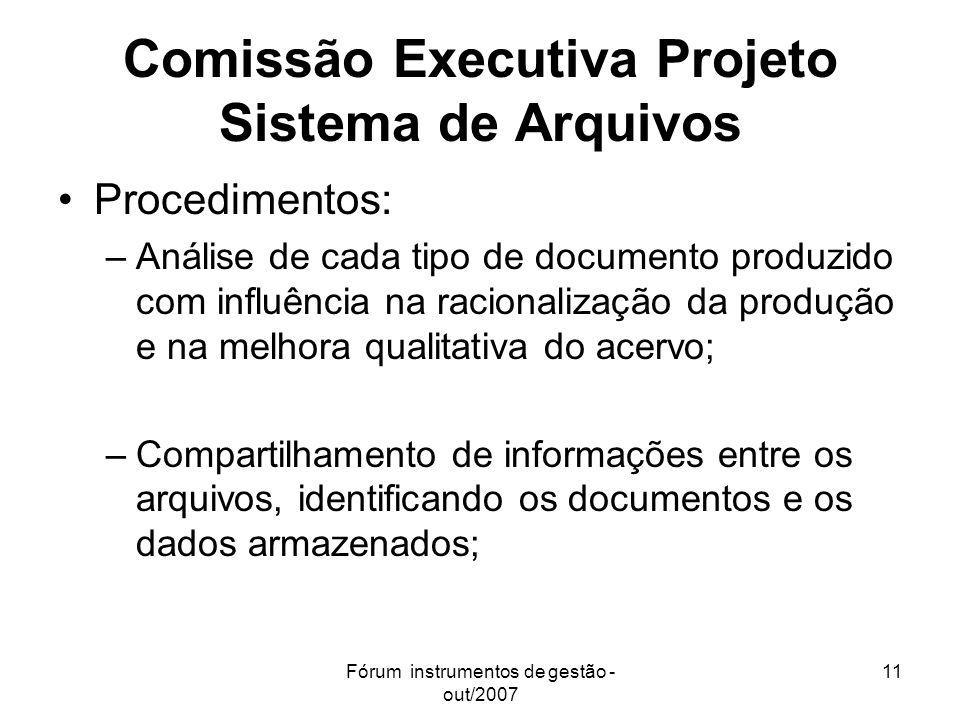 Fórum instrumentos de gestão - out/2007 11 Comissão Executiva Projeto Sistema de Arquivos Procedimentos: –Análise de cada tipo de documento produzido