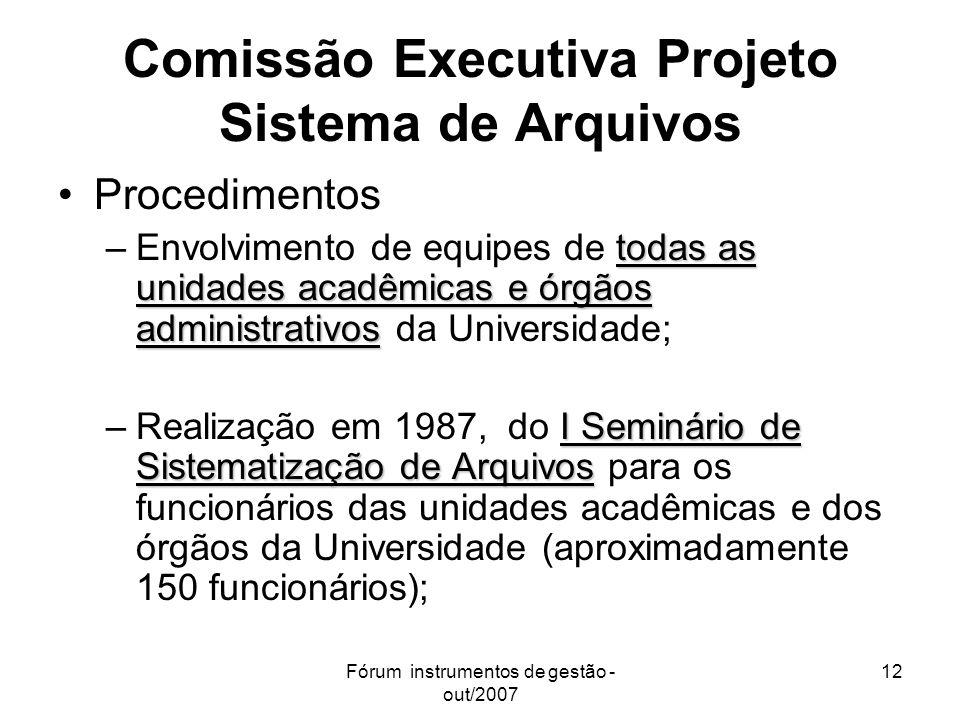 Fórum instrumentos de gestão - out/2007 12 Comissão Executiva Projeto Sistema de Arquivos Procedimentos todas as unidades acadêmicas e órgãos administ