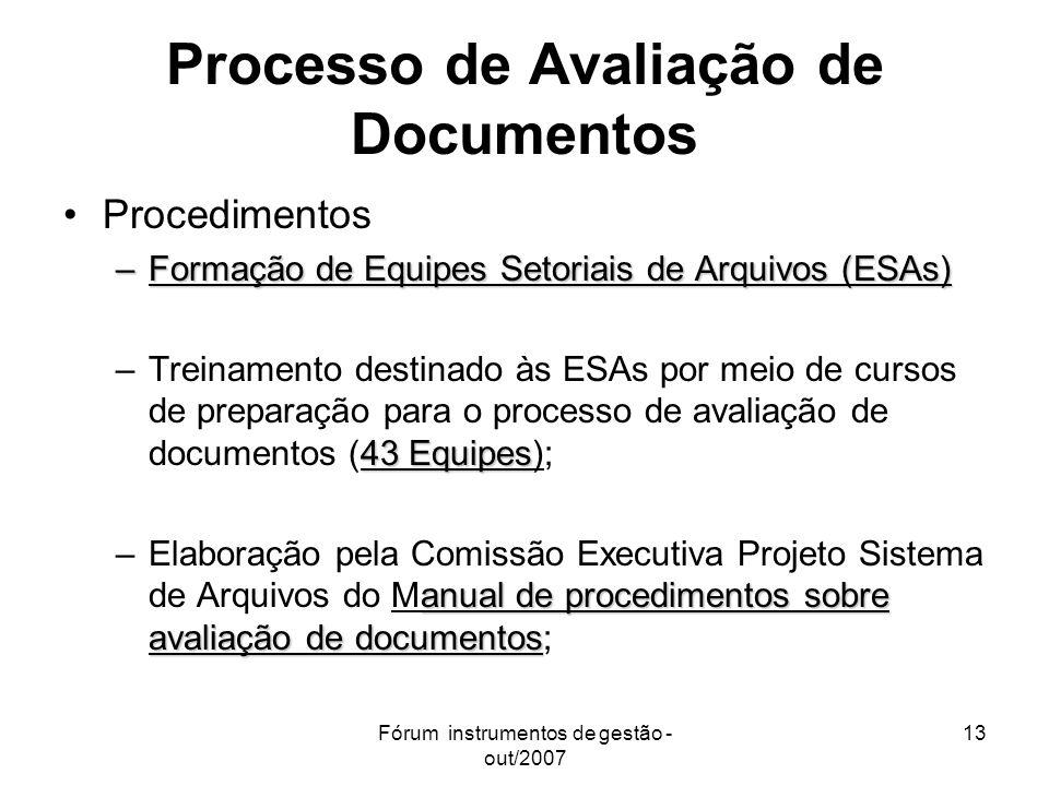 Fórum instrumentos de gestão - out/2007 13 Processo de Avaliação de Documentos Procedimentos –Formação de Equipes Setoriais de Arquivos (ESAs) 43 Equi