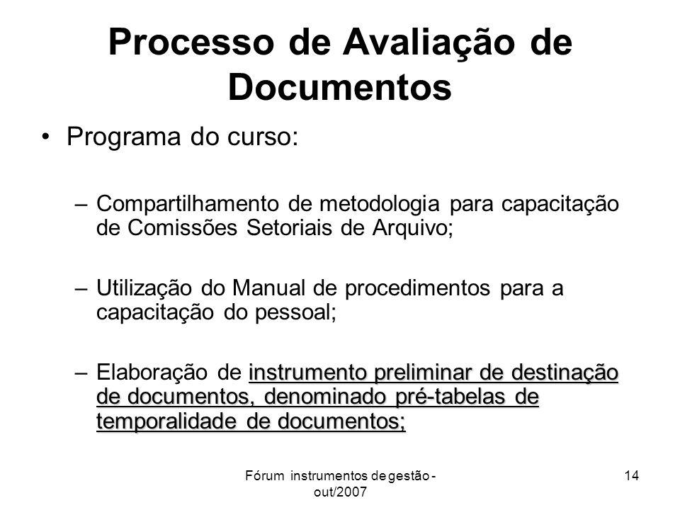 Fórum instrumentos de gestão - out/2007 14 Processo de Avaliação de Documentos Programa do curso: –Compartilhamento de metodologia para capacitação de