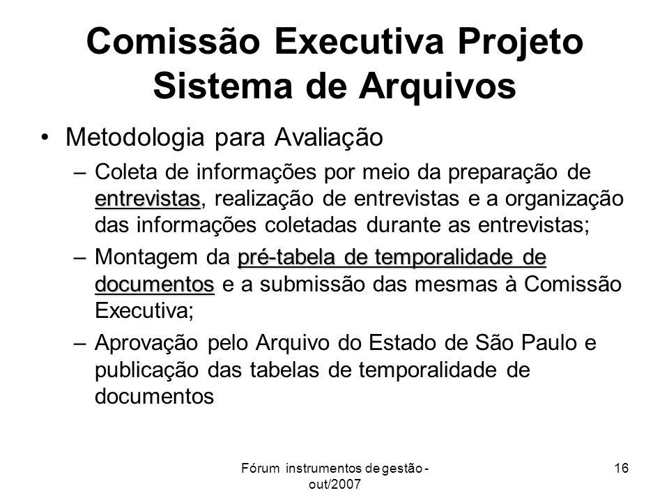 Fórum instrumentos de gestão - out/2007 16 Comissão Executiva Projeto Sistema de Arquivos Metodologia para Avaliação entrevistas –Coleta de informaçõe