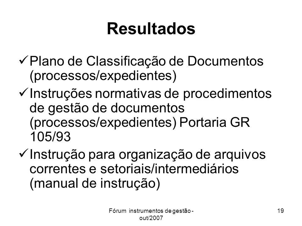 Fórum instrumentos de gestão - out/2007 19 Resultados Plano de Classificação de Documentos (processos/expedientes) Instruções normativas de procedimen