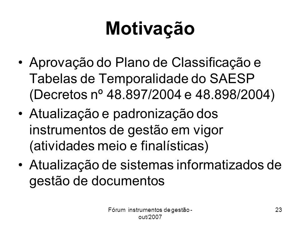 Fórum instrumentos de gestão - out/2007 23 Motivação Aprovação do Plano de Classificação e Tabelas de Temporalidade do SAESP (Decretos nº 48.897/2004