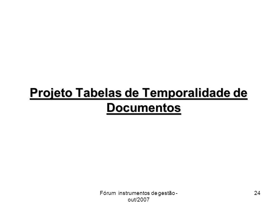 Fórum instrumentos de gestão - out/2007 24 Projeto Tabelas de Temporalidade de Documentos