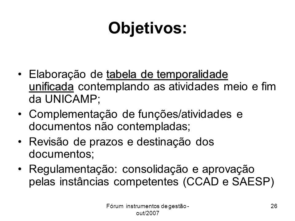 Fórum instrumentos de gestão - out/2007 26 Objetivos: tabela de temporalidade unificadaElaboração de tabela de temporalidade unificada contemplando as