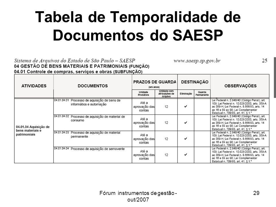 Fórum instrumentos de gestão - out/2007 29 Tabela de Temporalidade de Documentos do SAESP