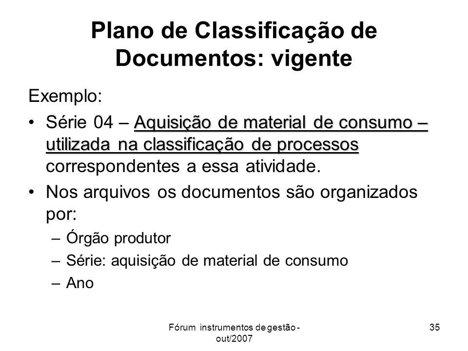 Fórum instrumentos de gestão - out/2007 35 Plano de Classificação de Documentos: vigente Exemplo: Aquisição de material de consumo – utilizada na clas