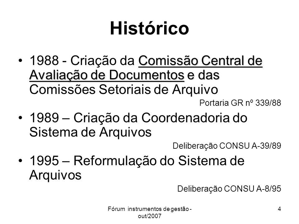 Fórum instrumentos de gestão - out/2007 4 Histórico Comissão Central de Avaliação de Documentos e das1988 - Criação da Comissão Central de Avaliação d