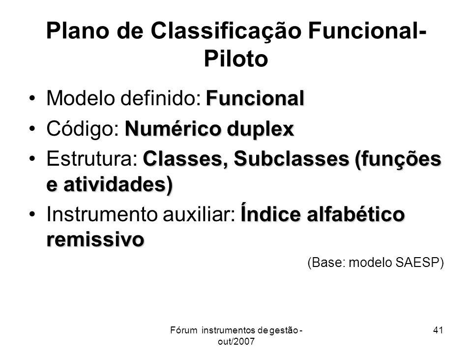 Fórum instrumentos de gestão - out/2007 41 Plano de Classificação Funcional- Piloto FuncionalModelo definido: Funcional Numérico duplexCódigo: Numéric