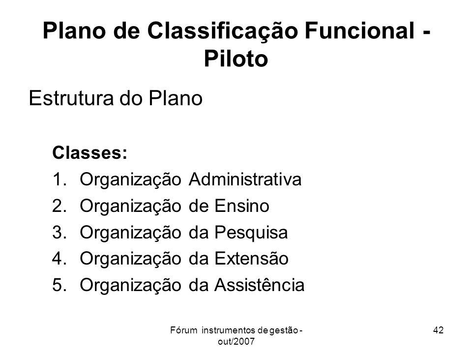 Fórum instrumentos de gestão - out/2007 42 Plano de Classificação Funcional - Piloto Estrutura do Plano Classes: 1.Organização Administrativa 2.Organi