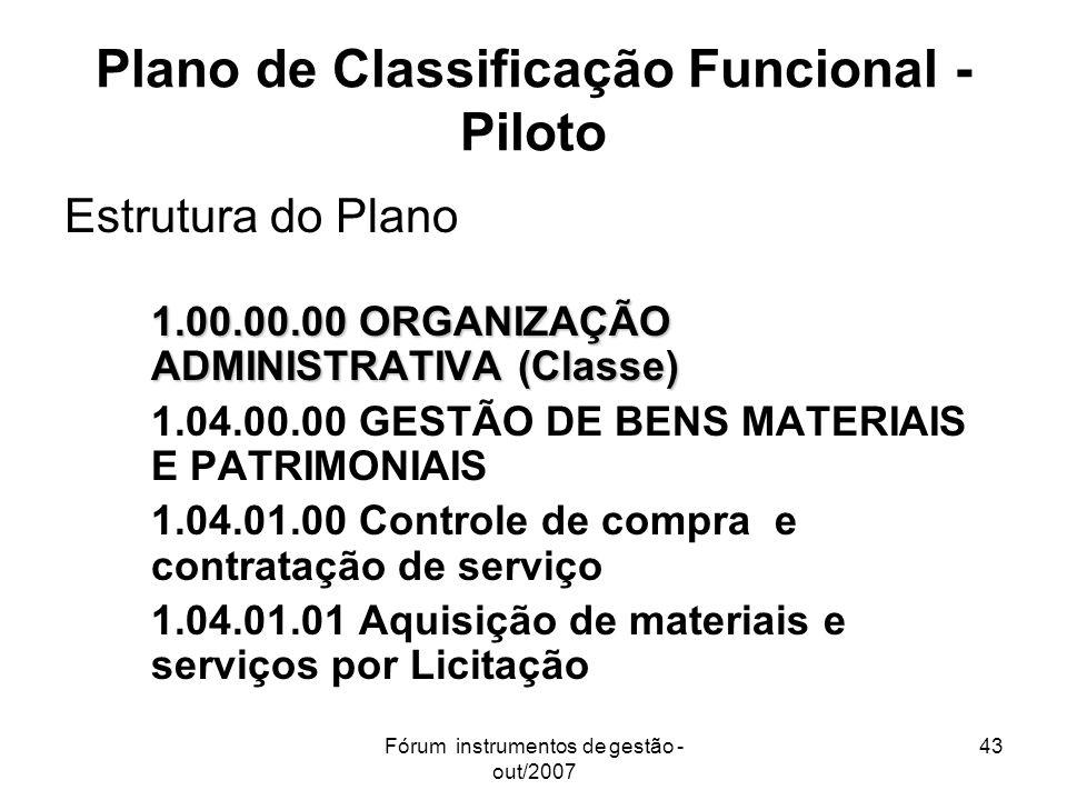 Fórum instrumentos de gestão - out/2007 43 Plano de Classificação Funcional - Piloto Estrutura do Plano 1.00.00.00 ORGANIZAÇÃO ADMINISTRATIVA (Classe)