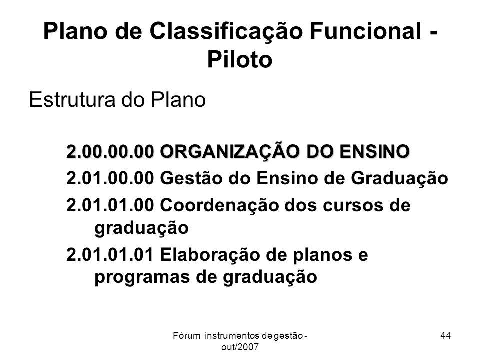 Fórum instrumentos de gestão - out/2007 44 Plano de Classificação Funcional - Piloto Estrutura do Plano 2.00.00.00 ORGANIZAÇÃO DO ENSINO 2.01.00.00 Ge