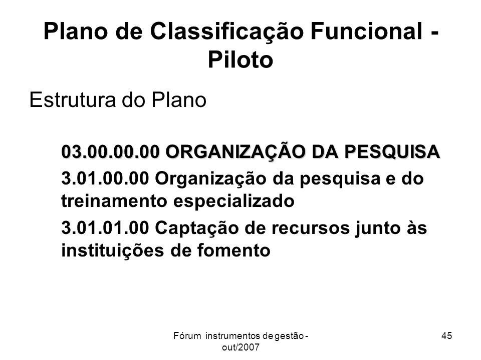 Fórum instrumentos de gestão - out/2007 45 Plano de Classificação Funcional - Piloto Estrutura do Plano 03.00.00.00 ORGANIZAÇÃO DA PESQUISA 3.01.00.00