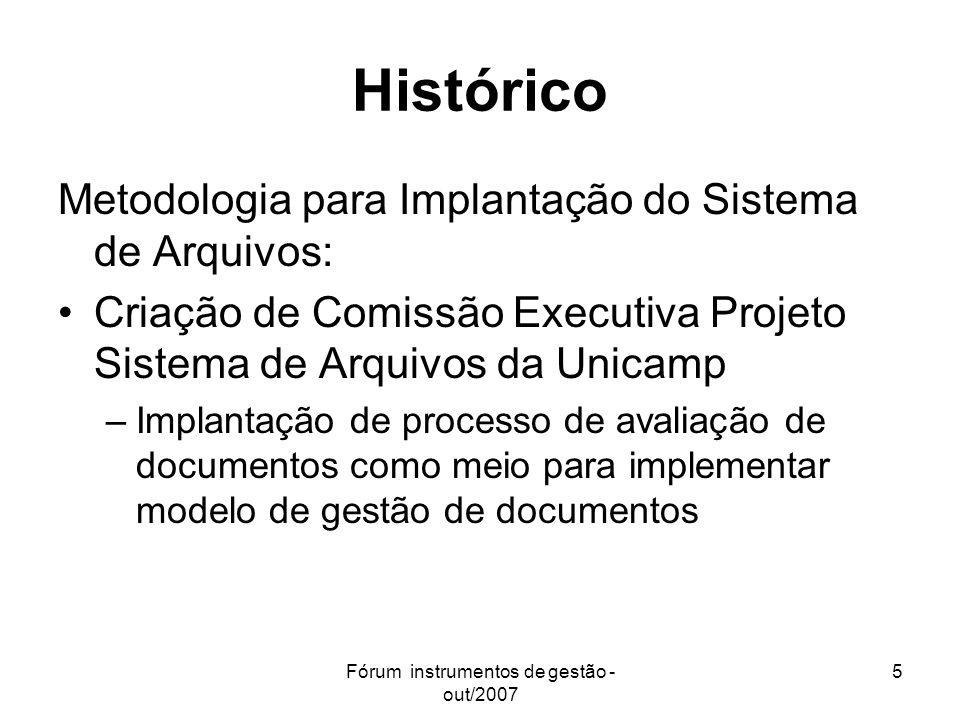Fórum instrumentos de gestão - out/2007 5 Histórico Metodologia para Implantação do Sistema de Arquivos: Criação de Comissão Executiva Projeto Sistema