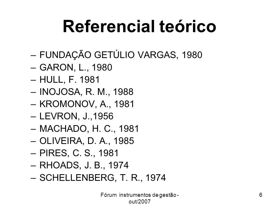 Fórum instrumentos de gestão - out/2007 6 Referencial teórico –FUNDAÇÃO GETÚLIO VARGAS, 1980 –GARON, L., 1980 –HULL, F. 1981 –INOJOSA, R. M., 1988 –KR