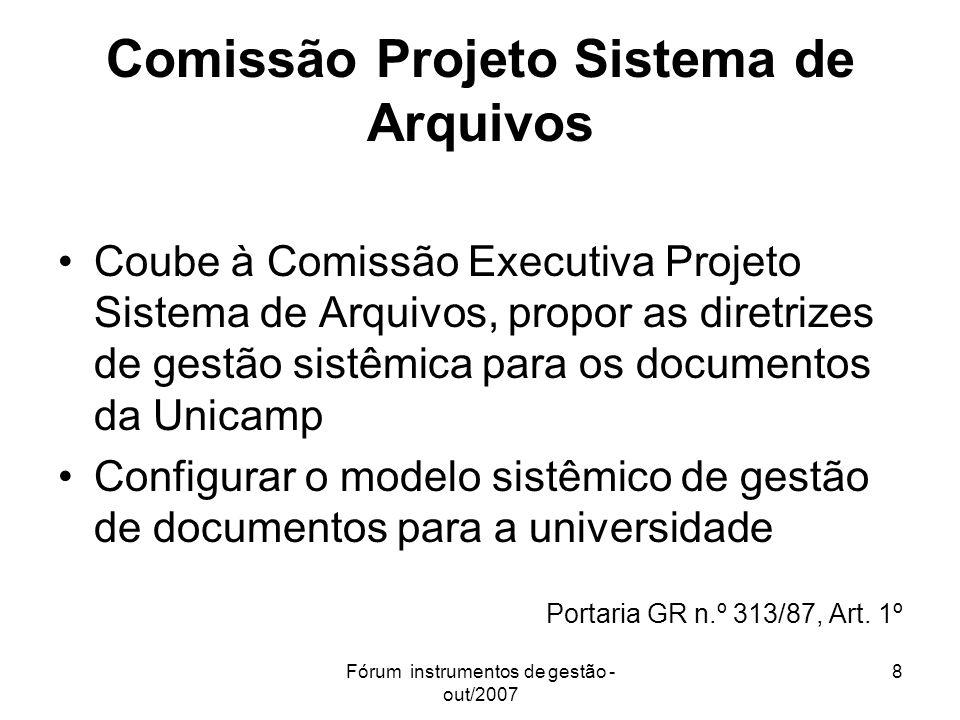 Fórum instrumentos de gestão - out/2007 8 Comissão Projeto Sistema de Arquivos Coube à Comissão Executiva Projeto Sistema de Arquivos, propor as diret