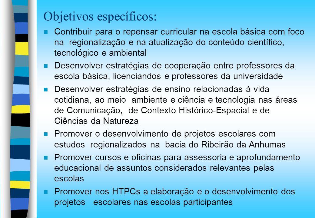 Objetivos específicos: n Contribuir para o repensar curricular na escola básica com foco na regionalização e na atualização do conteúdo científico, te