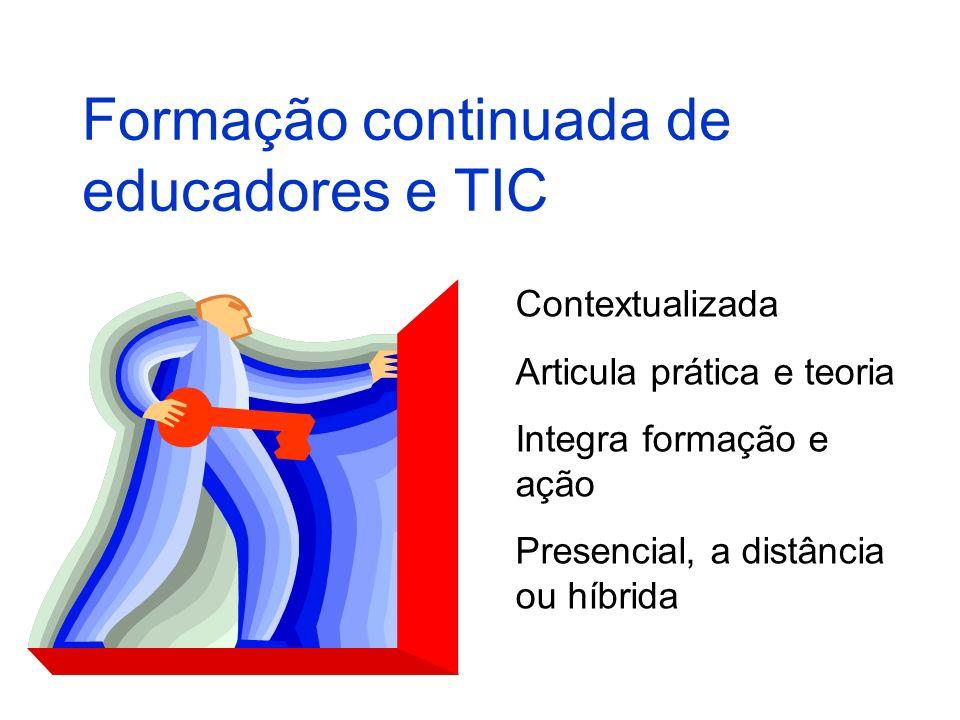 Formação continuada de educadores e TIC Contextualizada Articula prática e teoria Integra formação e ação Presencial, a distância ou híbrida