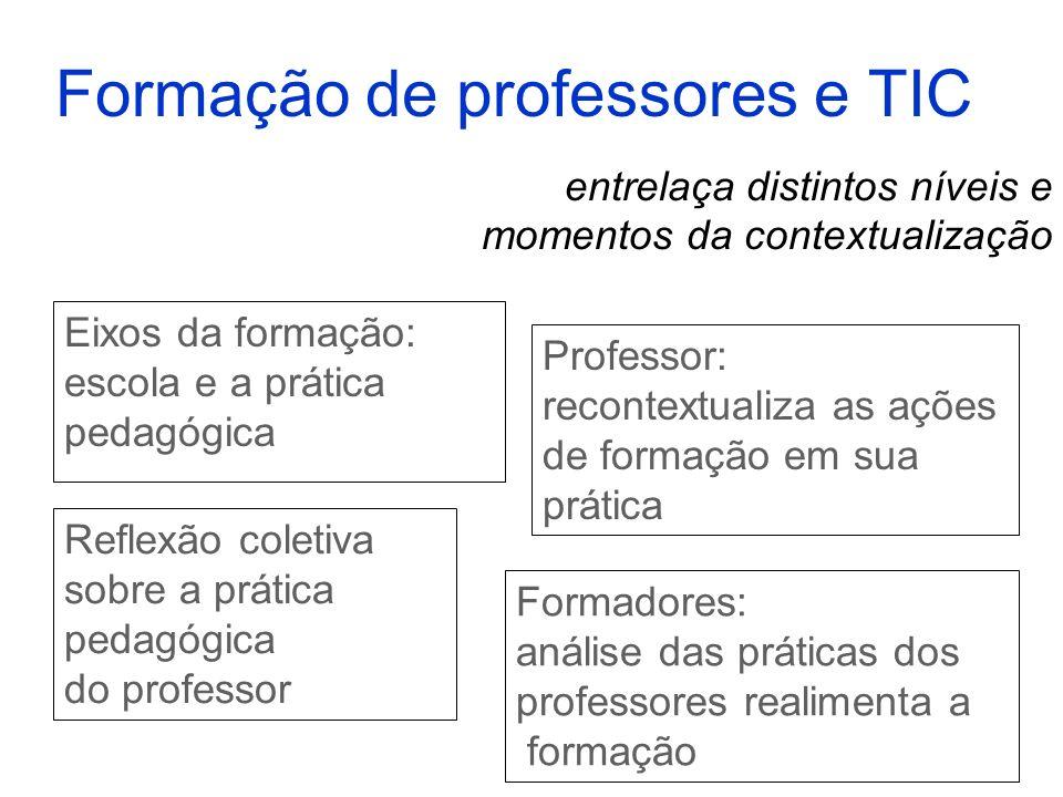 Formação de professores e TIC Eixos da formação: escola e a prática pedagógica Professor: recontextualiza as ações de formação em sua prática Reflexão