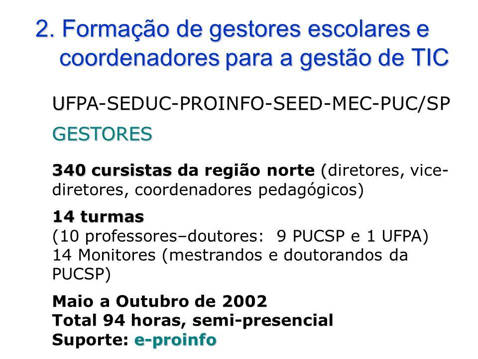 2. Formação de gestores escolares e coordenadores para a gestão de TIC U UFPA-SEDUC-PROINFO-SEED-MEC-PUC/SPGESTORES 340 cursistas( 340 cursistas da re