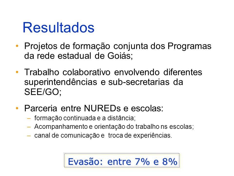 Resultados Projetos de formação conjunta dos Programas da rede estadual de Goiás; Trabalho colaborativo envolvendo diferentes superintendências e sub-