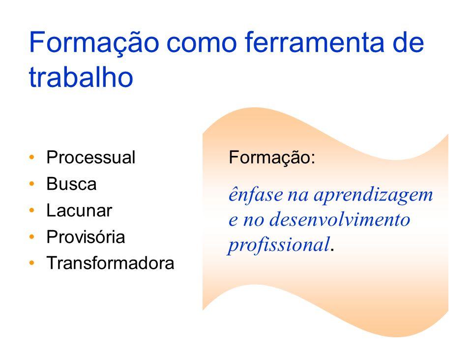 Formação como ferramenta de trabalho Processual Busca Lacunar Provisória Transformadora Formação: ênfase na aprendizagem e no desenvolvimento profissi