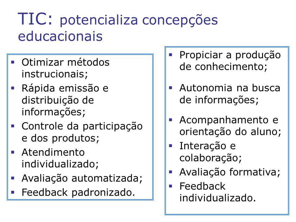 TIC: potencializa concepções educacionais Otimizar métodos instrucionais; Rápida emissão e distribuição de informações; Controle da participação e dos