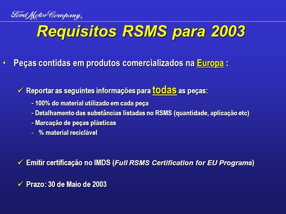 Requisitos RSMS para 2003 Peças contidas em produtos comercializados na Europa : Peças contidas em produtos comercializados na Europa : Reportar as seguintes informações para todas as peças: Reportar as seguintes informações para todas as peças: - 100% do material utilizado em cada peça - Detalhamento das substâncias listadas no RSMS (quantidade, aplicação etc) - Marcação de peças plásticas - % material reciclável Emitir certificação no IMDS ( Full RSMS Certification for EU Programs ) Emitir certificação no IMDS ( Full RSMS Certification for EU Programs ) Prazo: 30 de Maio de 2003 Prazo: 30 de Maio de 2003