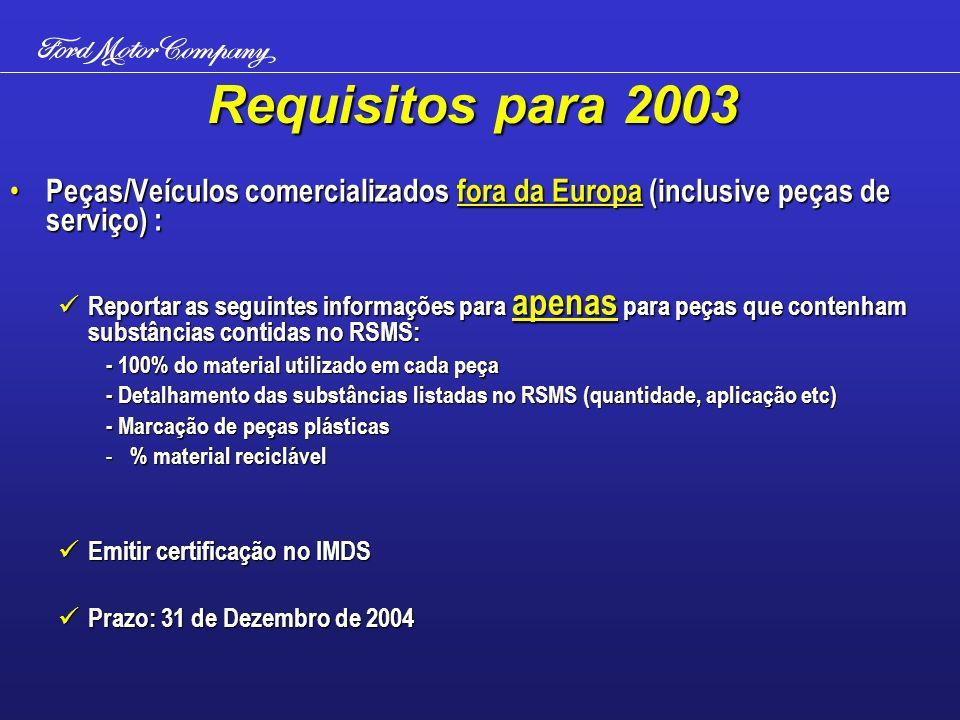 Requisitos para 2003 Peças/Veículos comercializados fora da Europa (inclusive peças de serviço) : Peças/Veículos comercializados fora da Europa (inclu