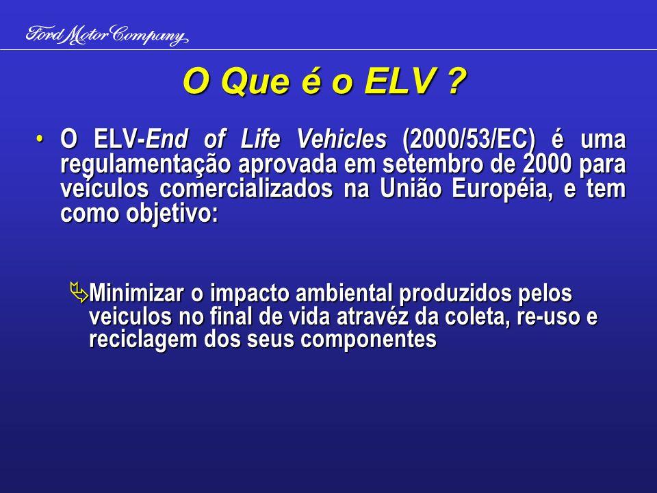 O Que é o ELV ? O ELV- End of Life Vehicles (2000/53/EC) é uma regulamentação aprovada em setembro de 2000 para veículos comercializados na União Euro