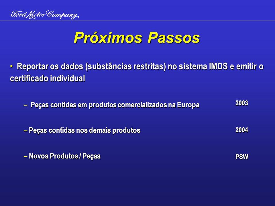 Próximos Passos Reportar os dados (substâncias restritas) no sistema IMDS e emitir o certificado individual Reportar os dados (substâncias restritas)