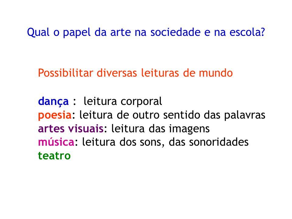 Qual o papel da arte na sociedade e na escola? Possibilitar diversas leituras de mundo dança : leitura corporal poesia: leitura de outro sentido das p