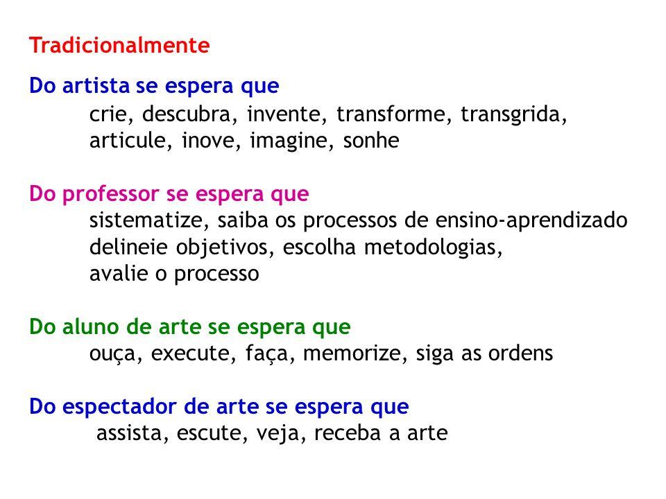 Tradicionalmente Do artista se espera que crie, descubra, invente, transforme, transgrida, articule, inove, imagine, sonhe Do professor se espera que