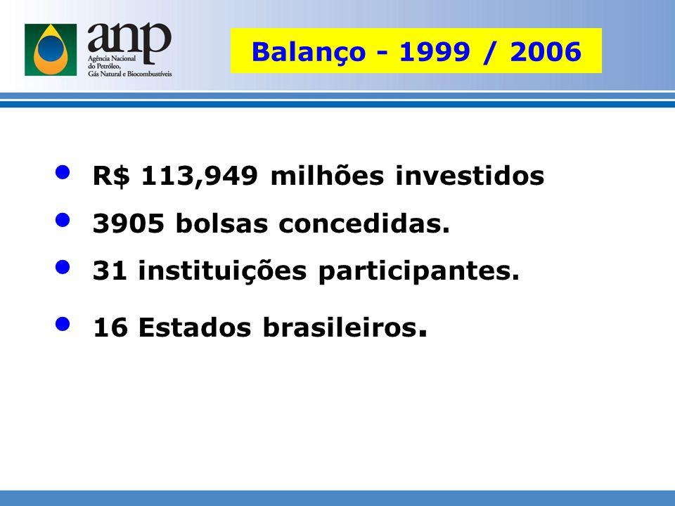 Balanço - 1999 / 2006 R$ 113,949 milhões investidos 3905 bolsas concedidas. 31 instituições participantes. 16 Estados brasileiros.