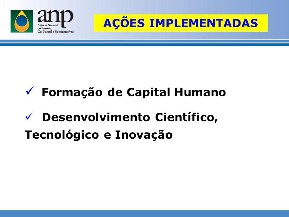 AÇÕES IMPLEMENTADAS Formação de Capital Humano Desenvolvimento Científico, Tecnológico e Inovação