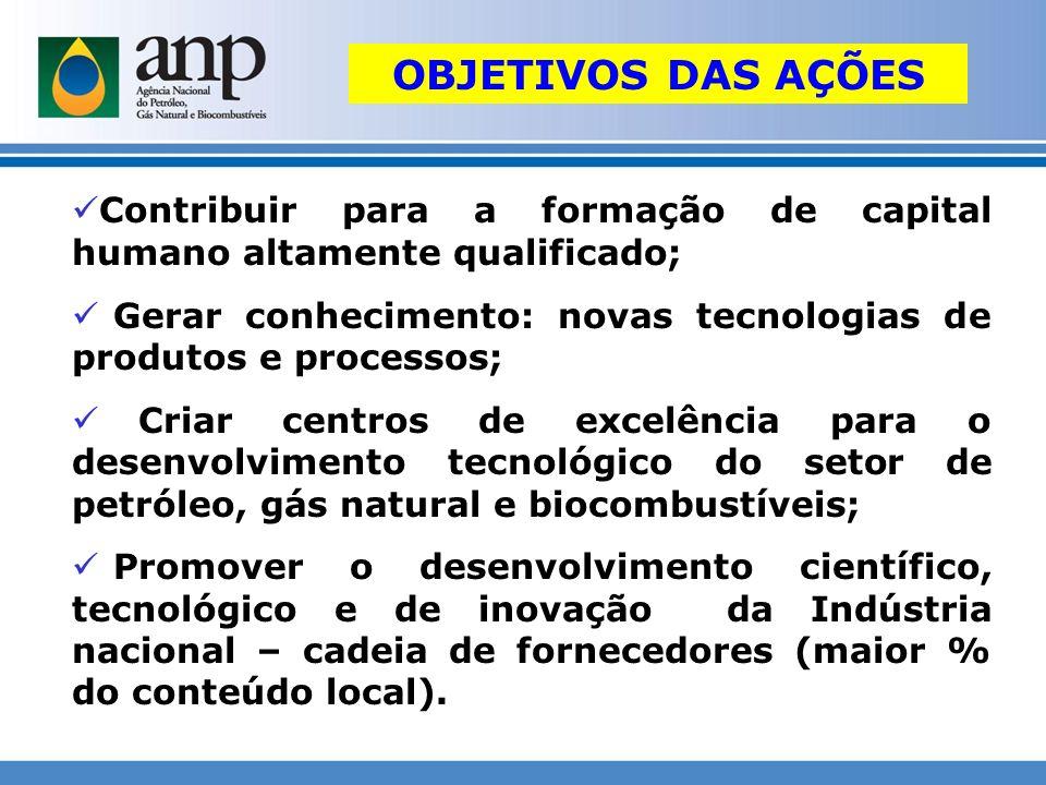 OBJETIVOS DAS AÇÕES Contribuir para a formação de capital humano altamente qualificado; Gerar conhecimento: novas tecnologias de produtos e processos;