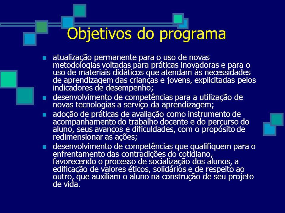 Objetivos do programa atualização permanente para o uso de novas metodologias voltadas para práticas inovadoras e para o uso de materiais didáticos qu