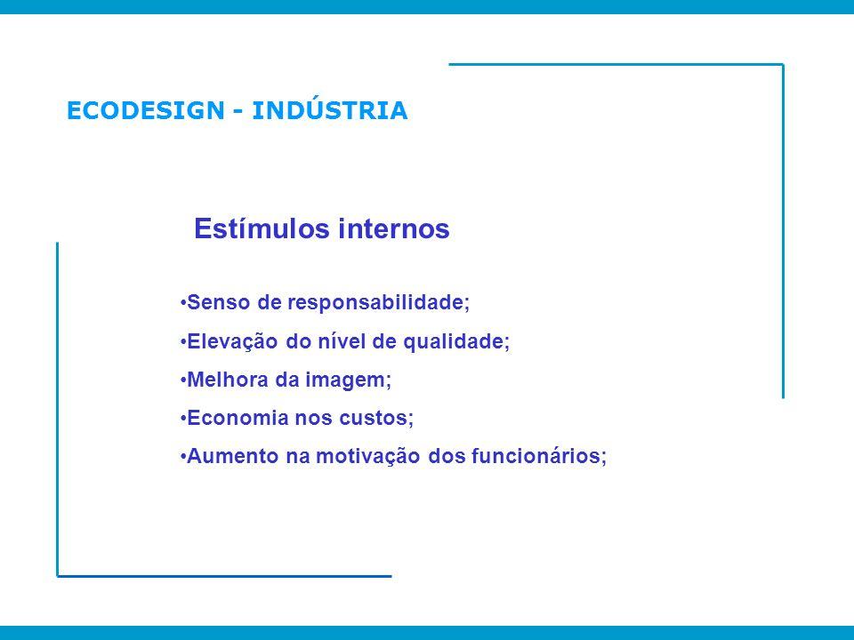 ECODESIGN - INDÚSTRIA Senso de responsabilidade; Elevação do nível de qualidade; Melhora da imagem; Economia nos custos; Aumento na motivação dos func