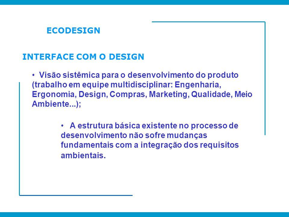 INTERFACE COM O DESIGN Visão sistêmica para o desenvolvimento do produto (trabalho em equipe multidisciplinar: Engenharia, Ergonomia, Design, Compras,