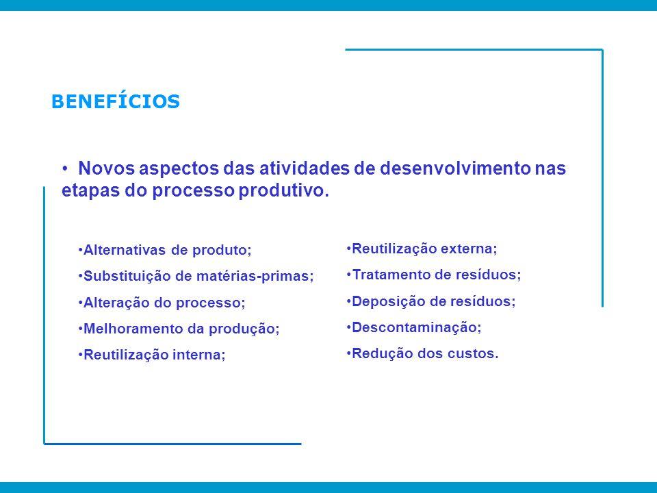 BENEFÍCIOS Novos aspectos das atividades de desenvolvimento nas etapas do processo produtivo. Alternativas de produto; Substituição de matérias-primas