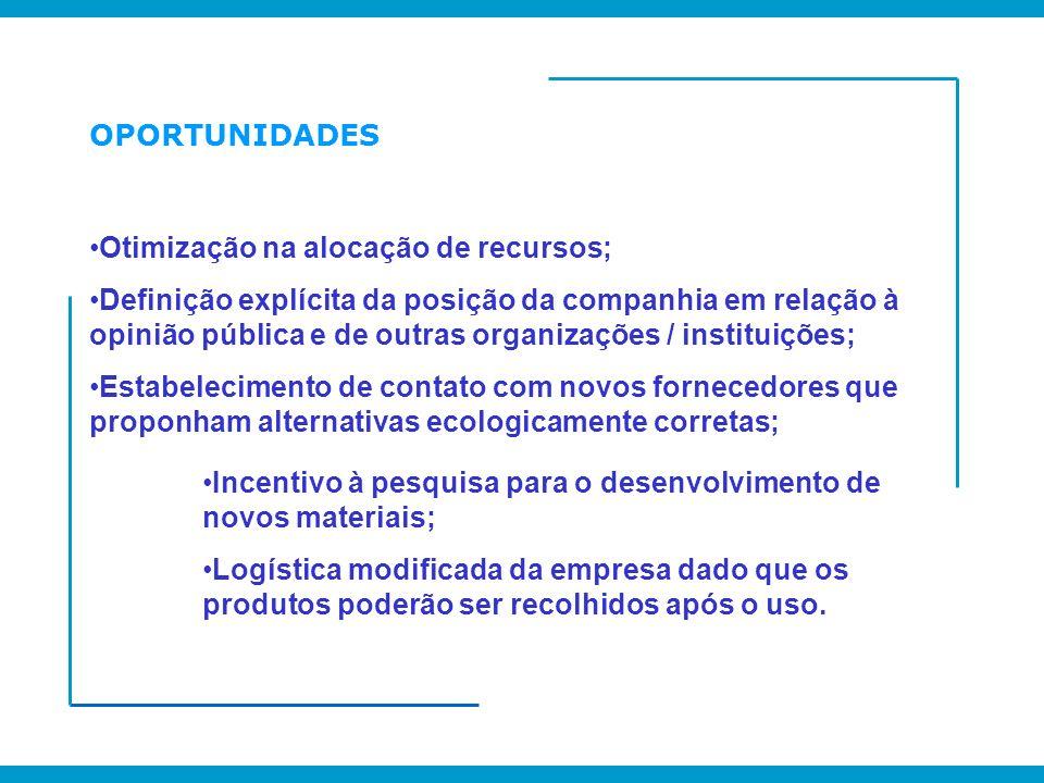OPORTUNIDADES Otimização na alocação de recursos; Definição explícita da posição da companhia em relação à opinião pública e de outras organizações /